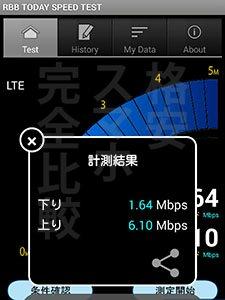 DMM mobile 速度測定:渋谷19時30分【MATE7 & Zenfone2】