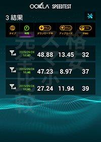 DMM mobile 速度測定:渋谷11時47分【Ascend MATE7】