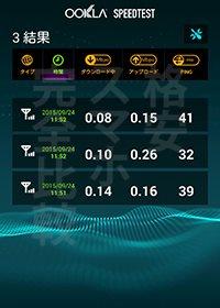 楽天モバイル 速度測定:渋谷11時54分【Ascend MATE7】