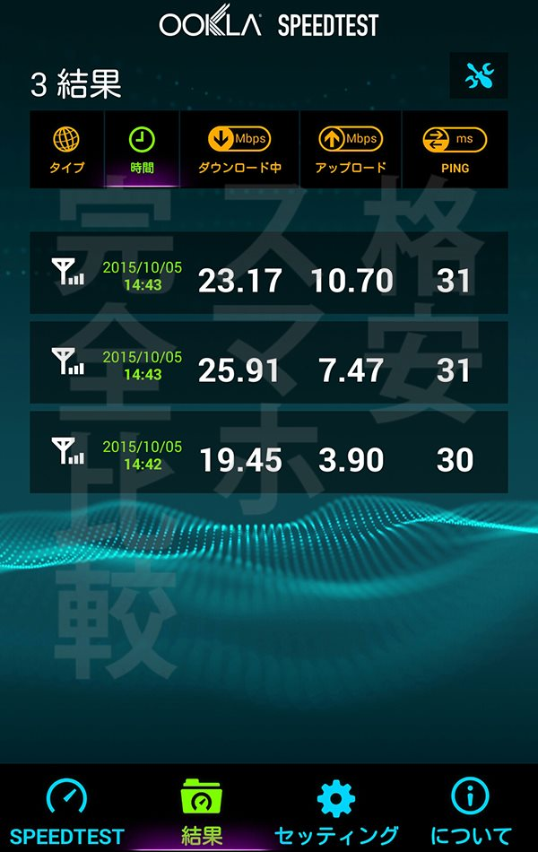 DMM mobile 速度測定:渋谷14時44分【Ascend MATE7】