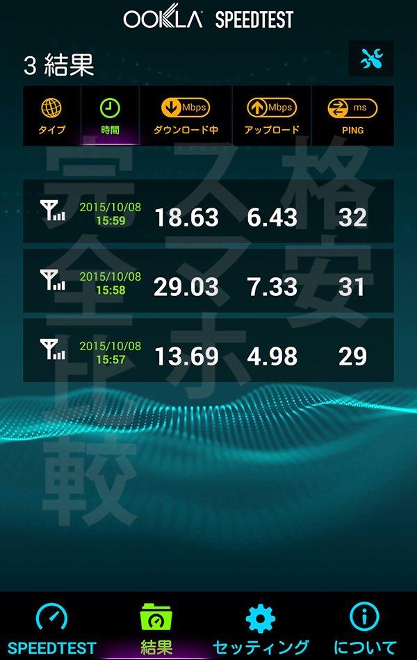 DMM mobile 速度測定:渋谷16時00分【Ascend MATE7】